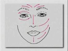 Типы кожи. Подготовка к макияжу.